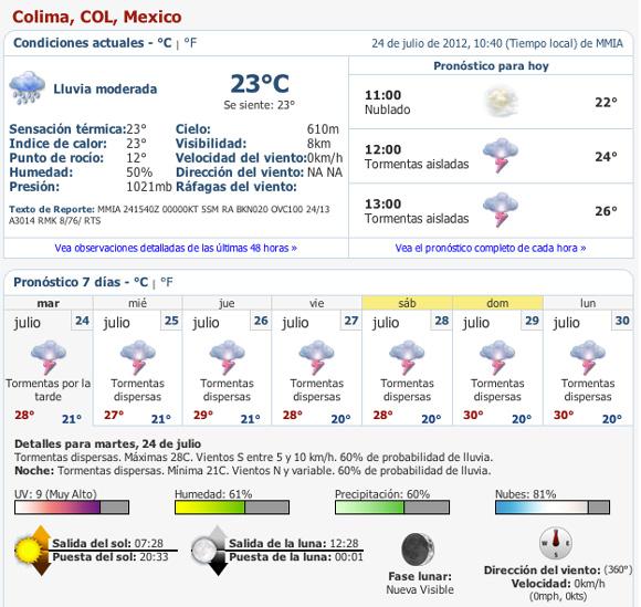 Lluvias en el sur y centro del país por onda tropical No. 6
