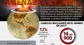 Armas nucleares, amenaza latente