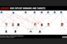 Estado mexicano espía a periodistas y activistas: NYT; Presidencia lo niega