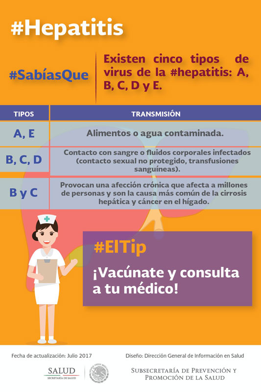Incidencia De Hepatitis