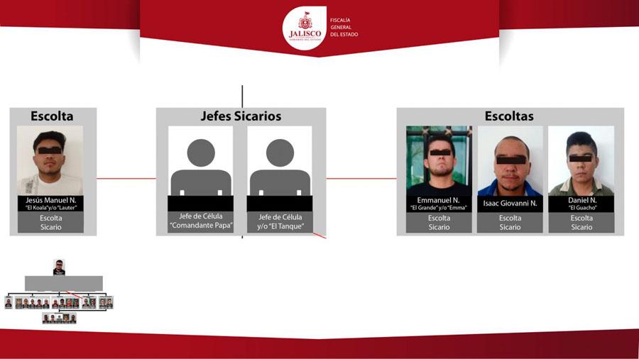 Desmantelan banda criminal en Puerto Vallarta