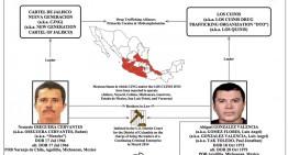 EU congela bienes del Cártel de Jalisco Nueva Generación