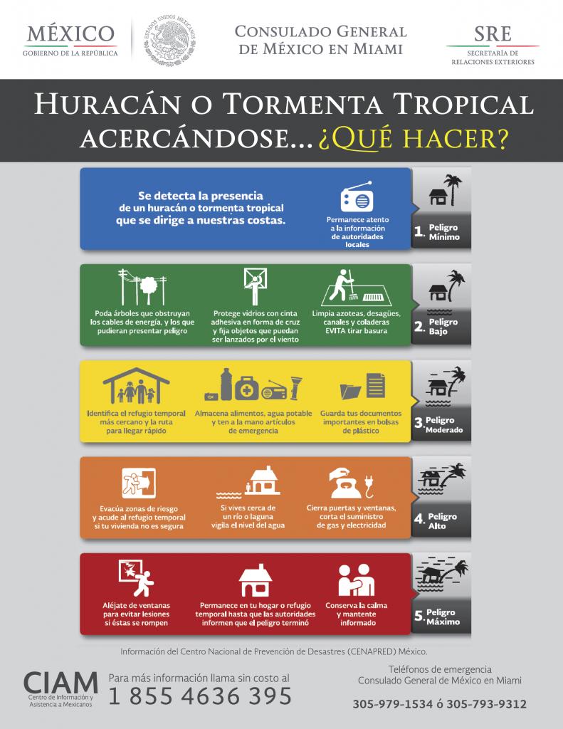 tiempo_en_cancun_huracanes